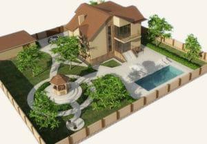 Как оформить заброшенный дачный участок в собственность без документов на участок в СНТ по закону 2021