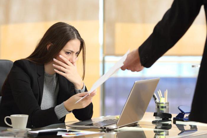 Причины для привлечения работника к дисциплинарной ответственности и порядок наложения взыскания